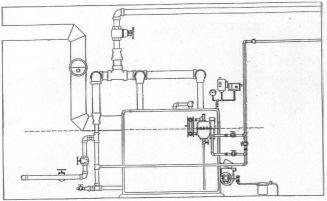 near boiler piping