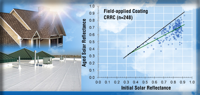 Solar Reflectance Aged