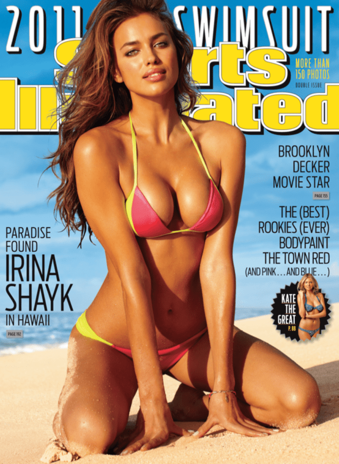 The 10 Most Popular Sports Illustrated Models of All Time