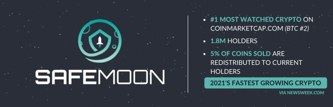 Safemoon - Fastest Growing and Best Crypto in 2021