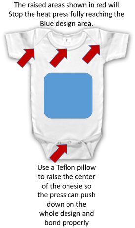 Use a teflon pillow on onesies