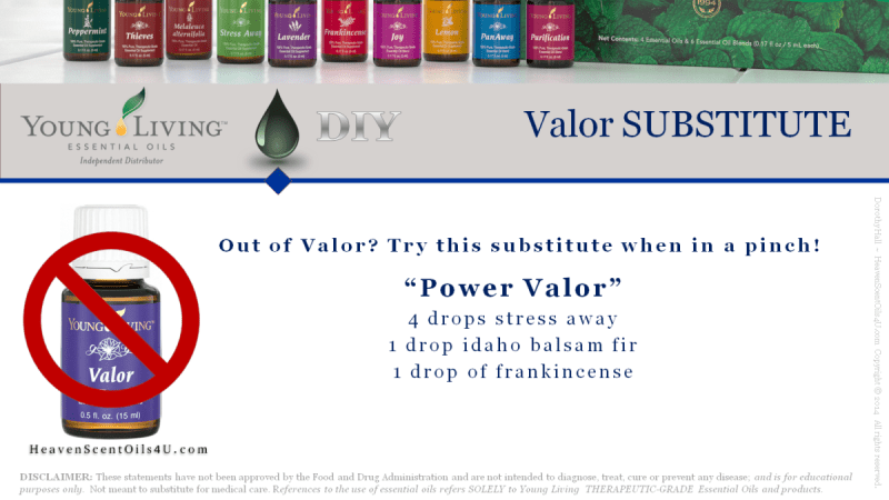 valor substitution