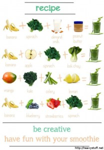 recipes-for-healthy-smoothies