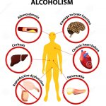 alcohol-health-issues