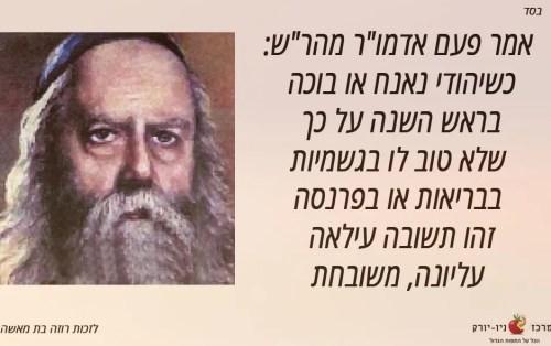 אנחה יהודית בראש השנה