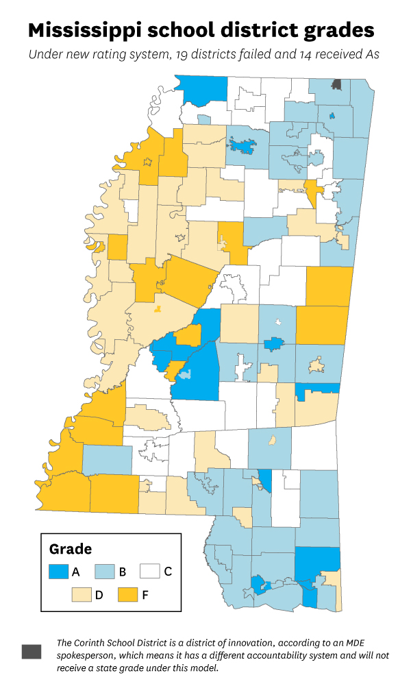 Mississippi school districts