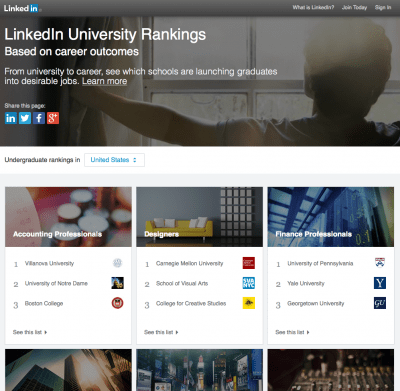 LinkedIn University Rankings