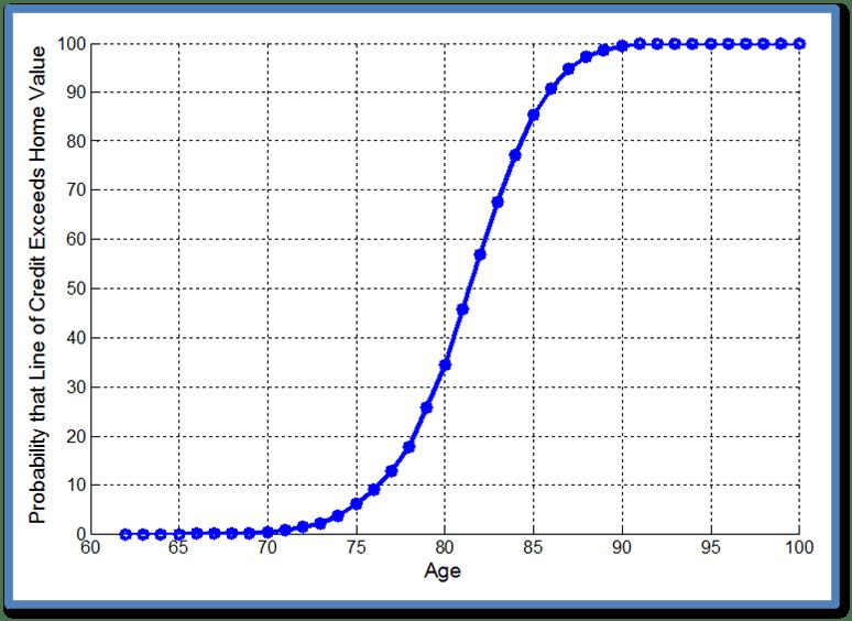 WadePfau-Figure1