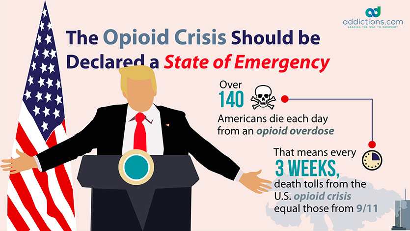 Infographic: The Opioid Crisis Should Be Declared a State of Emergency