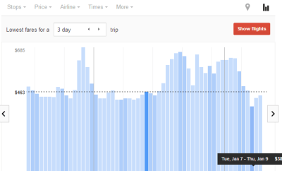 google flights looking at graph