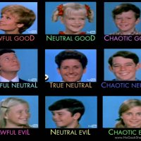 Brady Bunch Alignment Chart