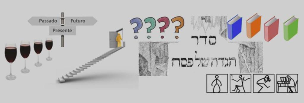 pessach - Como é estruturado o Séder de Pessach?