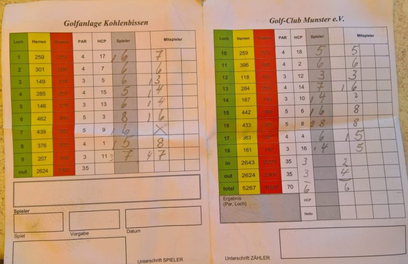 Scorecard vom Golfclub Munster