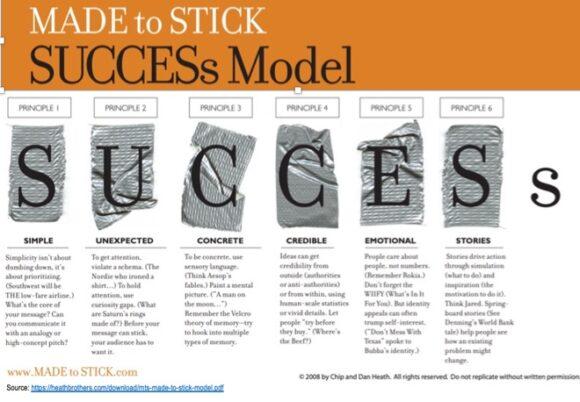 Made to stick success model