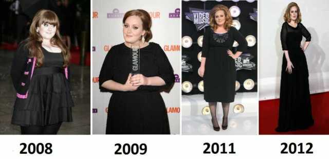 Adele's height 7