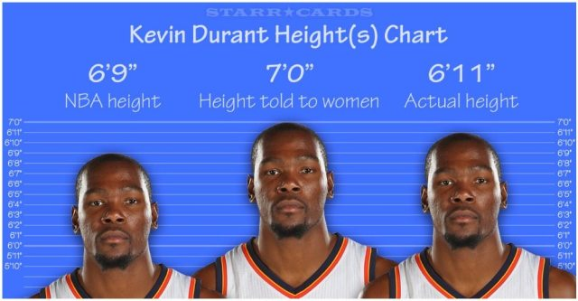 Kevin Durant's height 7
