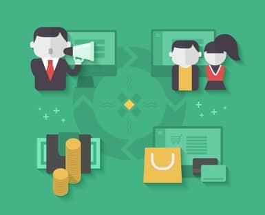 Affiliate-Netzwerke Kreislauf: Anbieter, Kunden, Kauftransaktion, Geldtransaktion