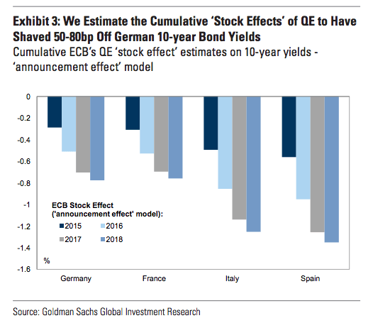 StockEffect