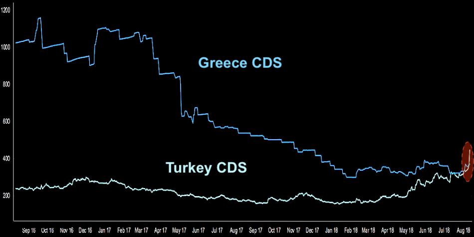 TurkeyVsGreece