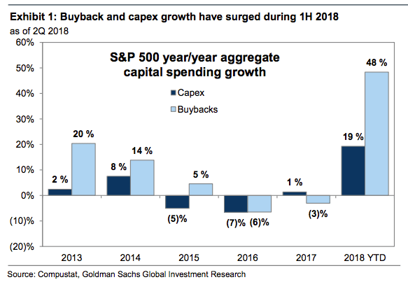Buybacks2