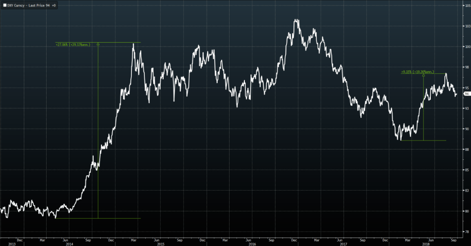 DXY.png
