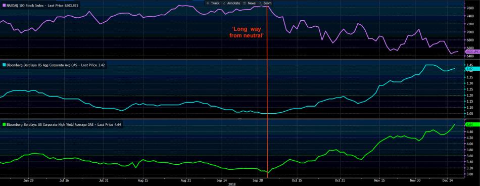 StocksSpreads