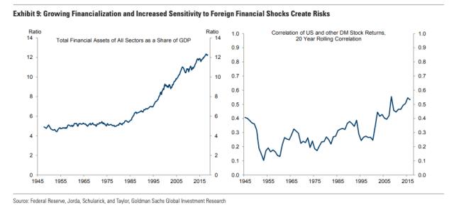 Recessions2