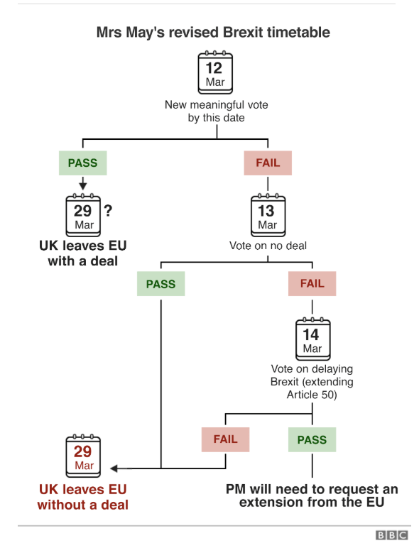 BrexitDecisiontree