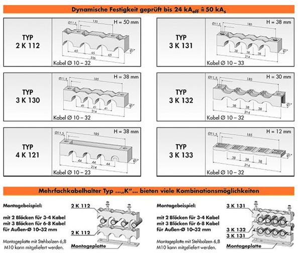 Technische Angaben Rehenkabelhalter II