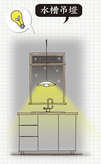想擺脫這種孤單感?那就為你的廚房搭配一盞水槽吊燈吧。