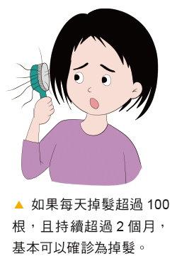 大量掉髮,說明身體承受巨大壓力或腎虛過度