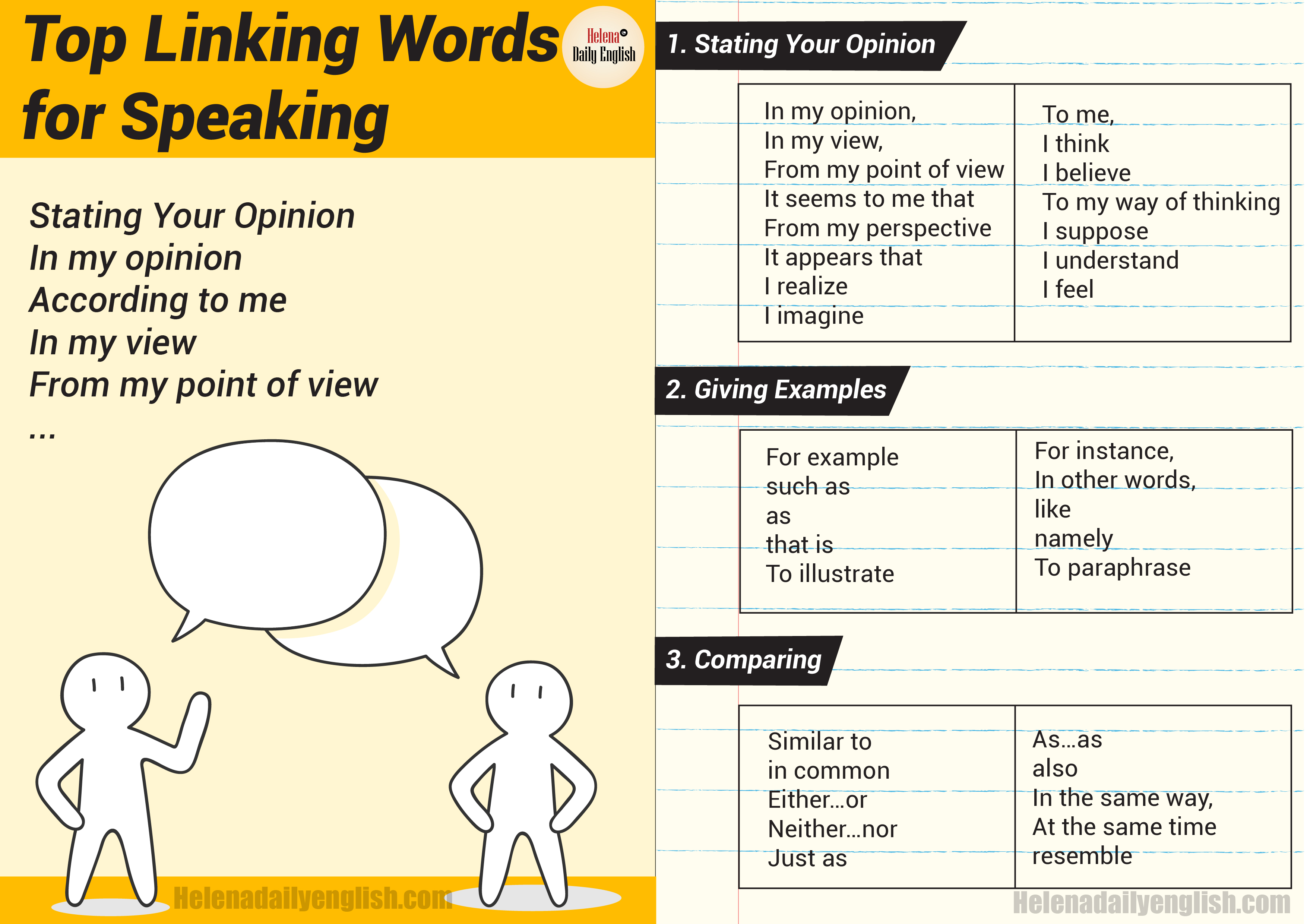 Top Linking Words For Speaking And Useful Words Phrases