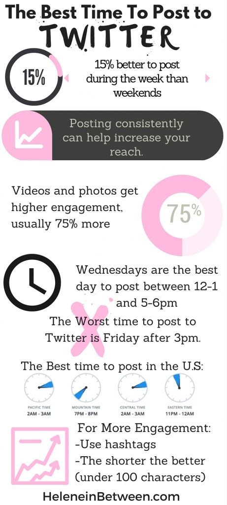 The Best Time To Post to Twitter Infographic