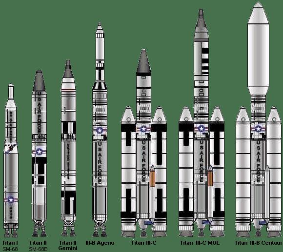 Titan_Missile_Family
