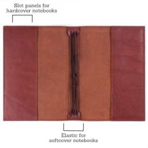 B6 Classic – Cognac Leather Cover