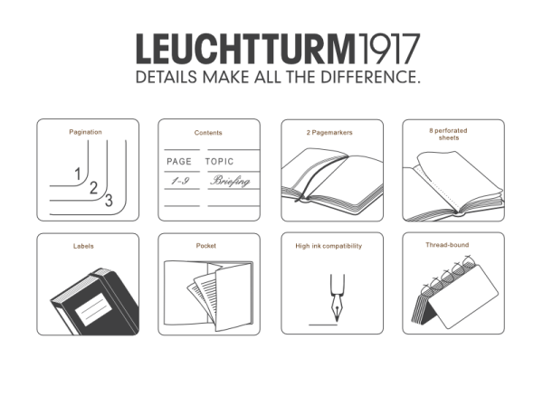leuchtturm1917 details and features