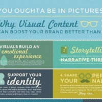 10-reasons-visual-content-is-more-important-than-written-content-infographic-200