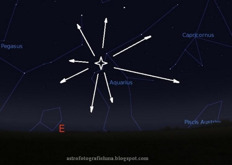 Eta-Aquaride punct radiant