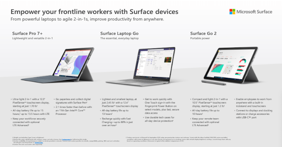 Empower your frontline workers with Surface devices
