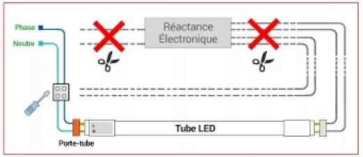 Câblage d'un tube LED en remplacement d'un Tube à Ballast Electronique
