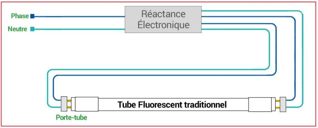 Câblage Tube Fluo à ballast Electronique