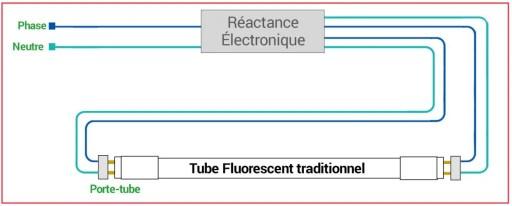 Câblage d'un tube T8 à Ballast Electronique