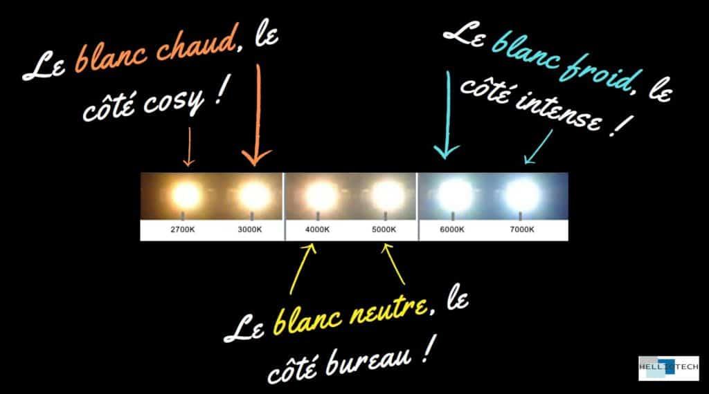 Les températures de couleurs