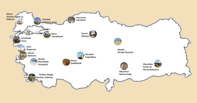 World Heritage in Turkey (sites that are on the UNESCO World Heritage List)