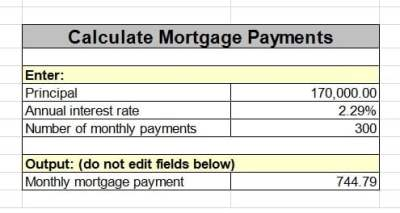How to Calculate Mortgage Monthly Payment using Excel ...