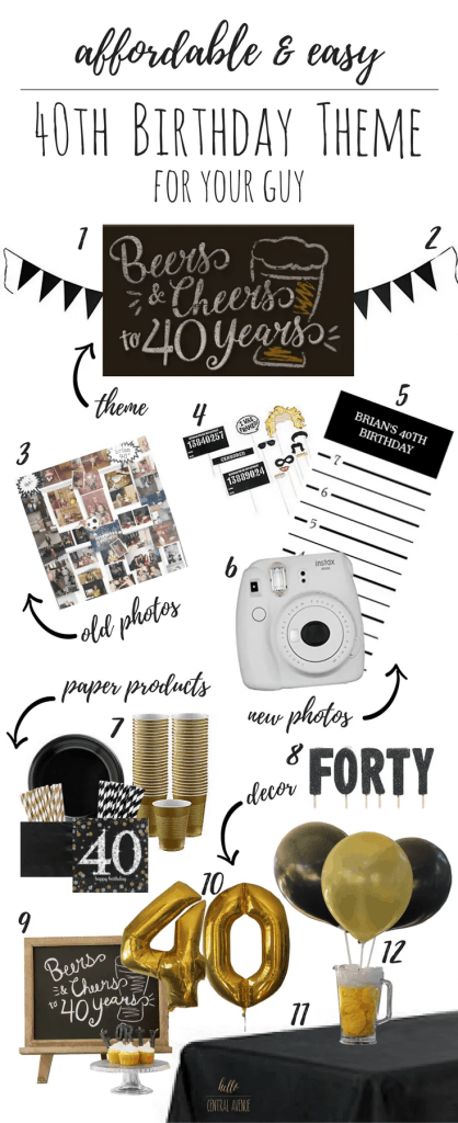 How to Throw a 40th Birthday Party on a Budget: Affordable and Easy Ideas