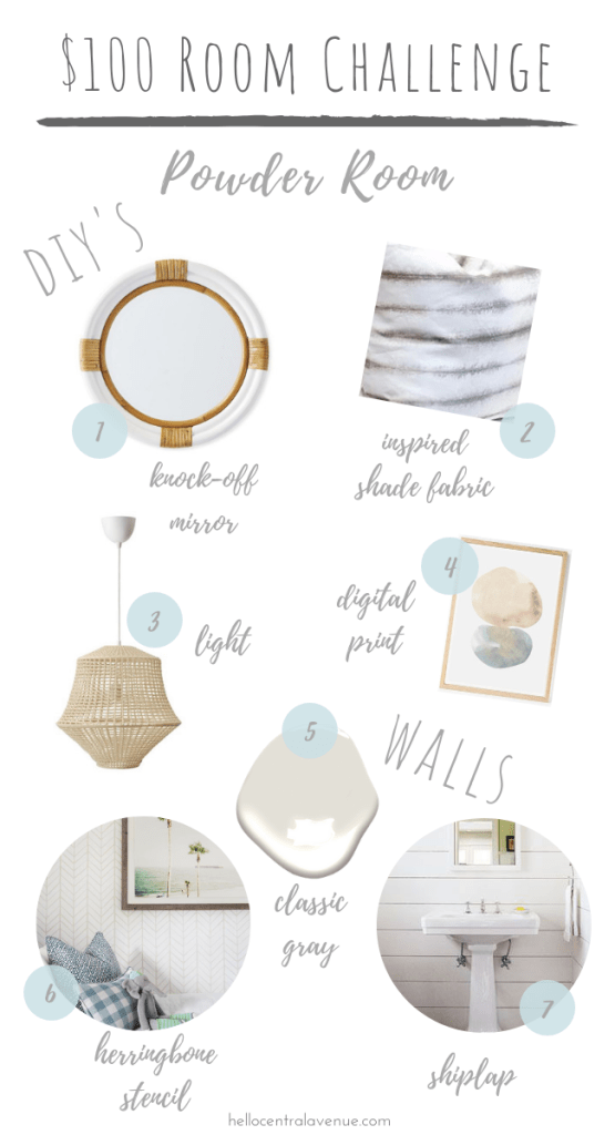 Powder Room Refresh Vision Board:  $100 Room Challenge Week 1