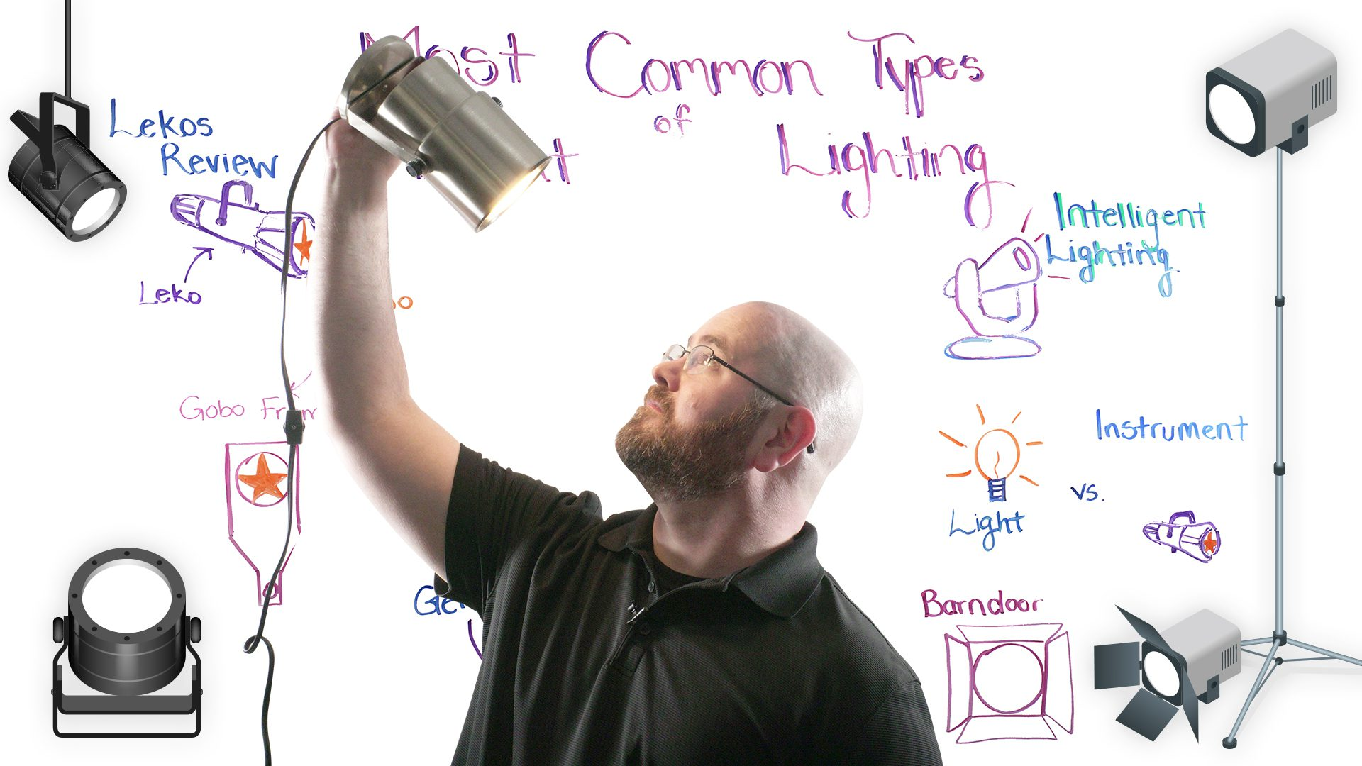 what are the most common types of event lighting whiteboard wednesday