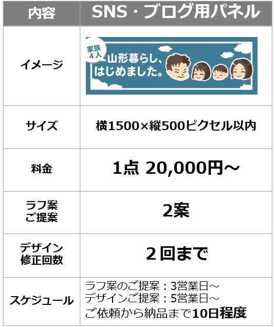 制作費_SNS・ブログパネル