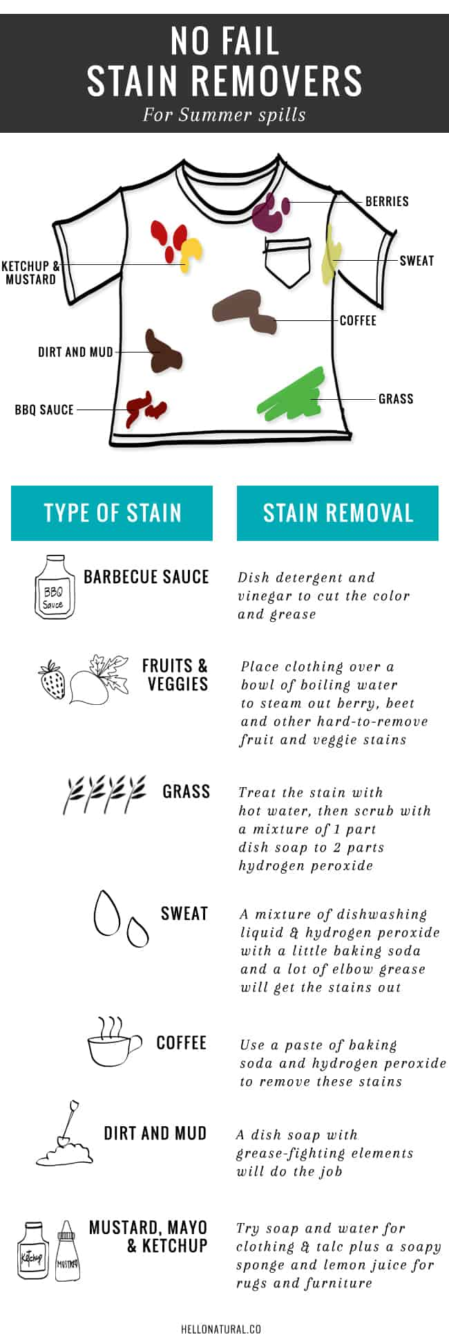 7 No-Fail Natural Stain Removers | HelloGlow.co